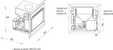 schema-inserto-a-pellet-laminox-eolo-12-air