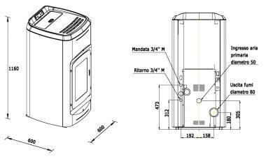 schema-termostufa-a-pellet-laminox-tosca-18kw-idro